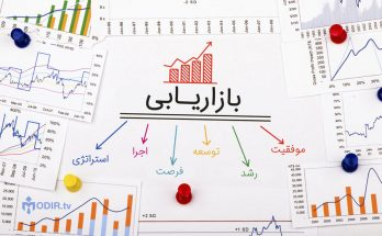 چگونه برنامه بازاریابی را تدوین کنیم؟