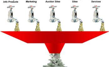20 مدل درآمدی کسب و کار